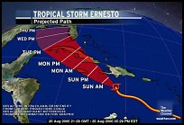 Tropical Storm Ernesto Projection