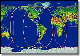 Geostationary Satellite Coverage